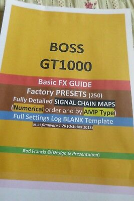 BOSS GT1000 FX Guide, Presets Signal Path Maps + Settings TEMPLATE(Secured PDF)  • 5.71£