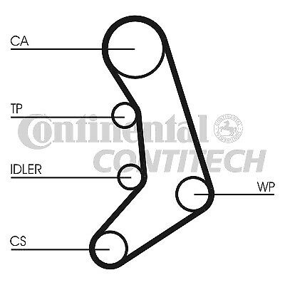 VOLVO 940 2.4D Timing Belt Contitech 9135933 Genuine Top Quality Guaranteed New • 24.37£