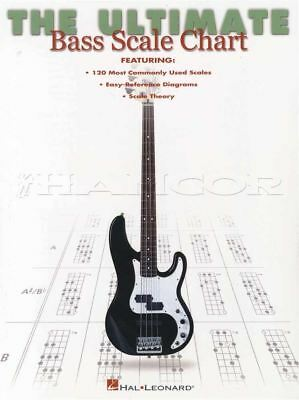 The Ultimate Bass Guitar Scale Chart Learn How To Play Scales Reference Diagrams