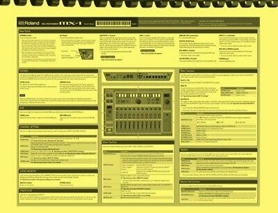 Roland MX-1 Mix Performer 3-in-1 OWNER'S MANUAL • 10.61£